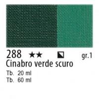 288 Cinabro Verde scuro